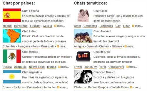 Chat zona