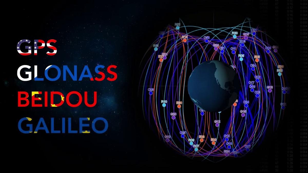 GPS, GLONASS, GALILEO y Beidou