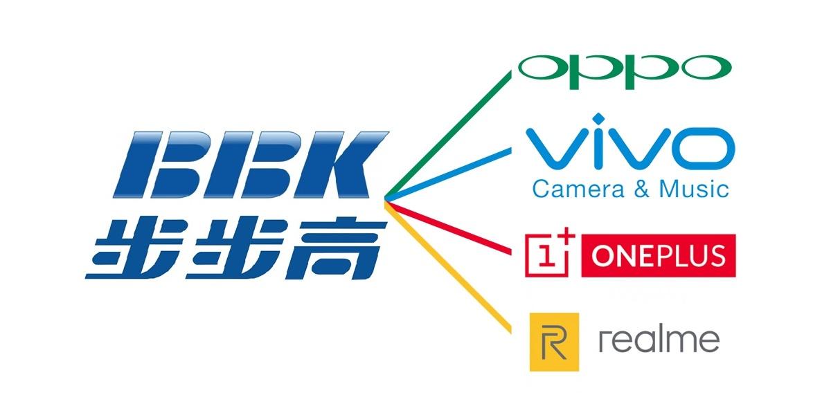 BBK Electronic Corporation