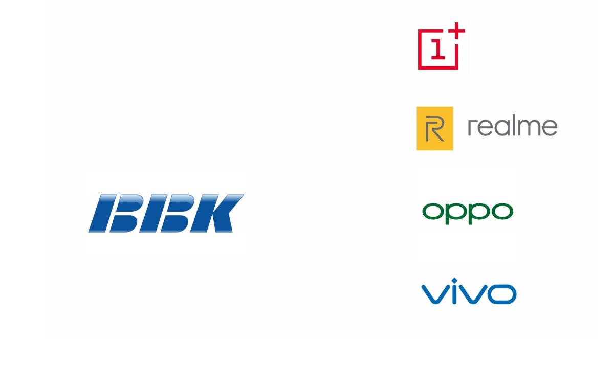 BBK Electronic empresas