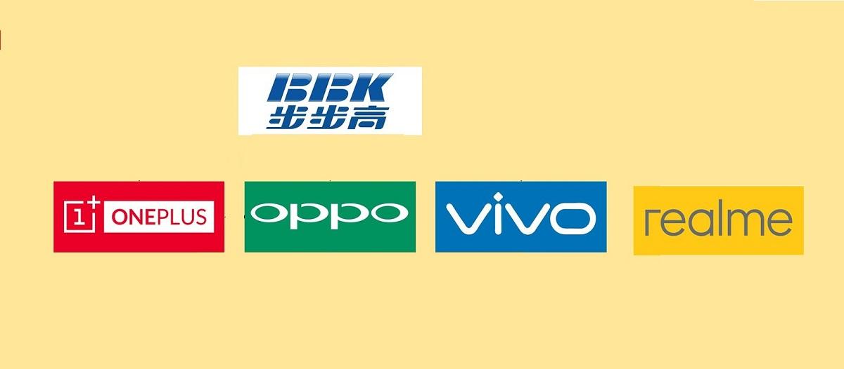 BBK Empresas del grupo